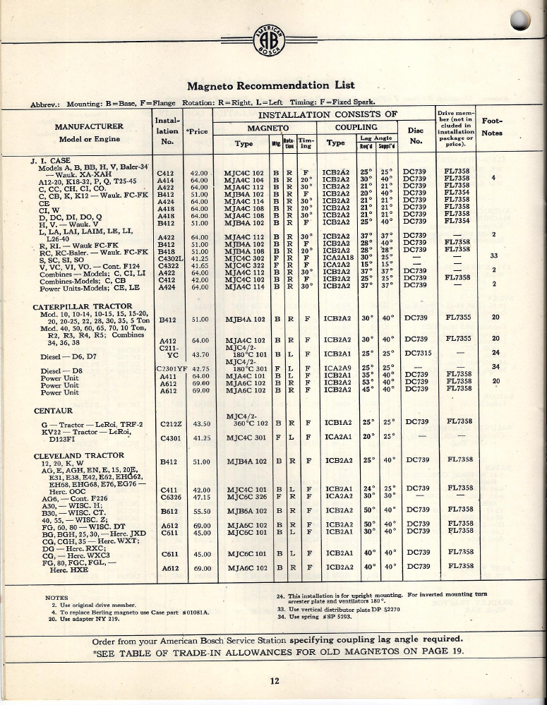 ag-mags-1945-skinny-p12.png