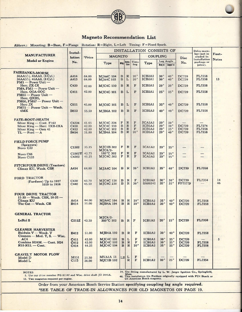 ag-mags-1945-skinny-p14.png