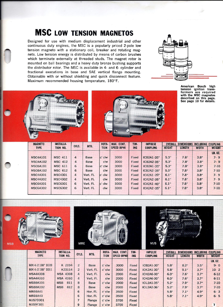 am-bosch-mag-cat-1963-skinny-p7.png