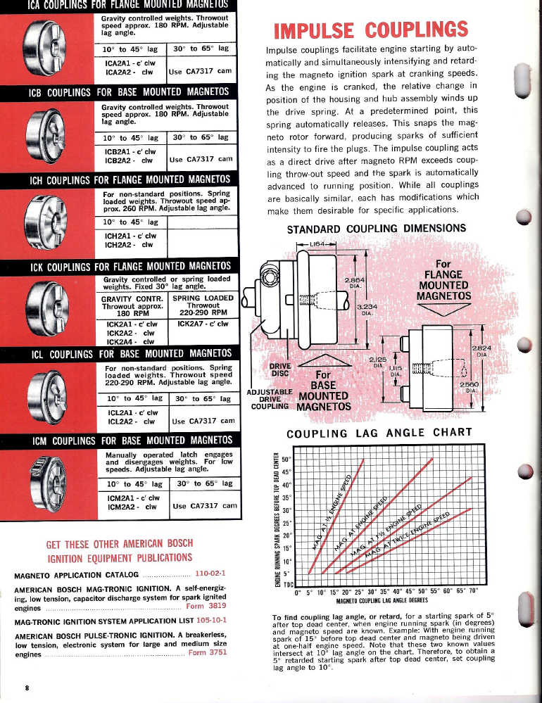 am-bosch-mag-cat-1963-skinny-p8.png