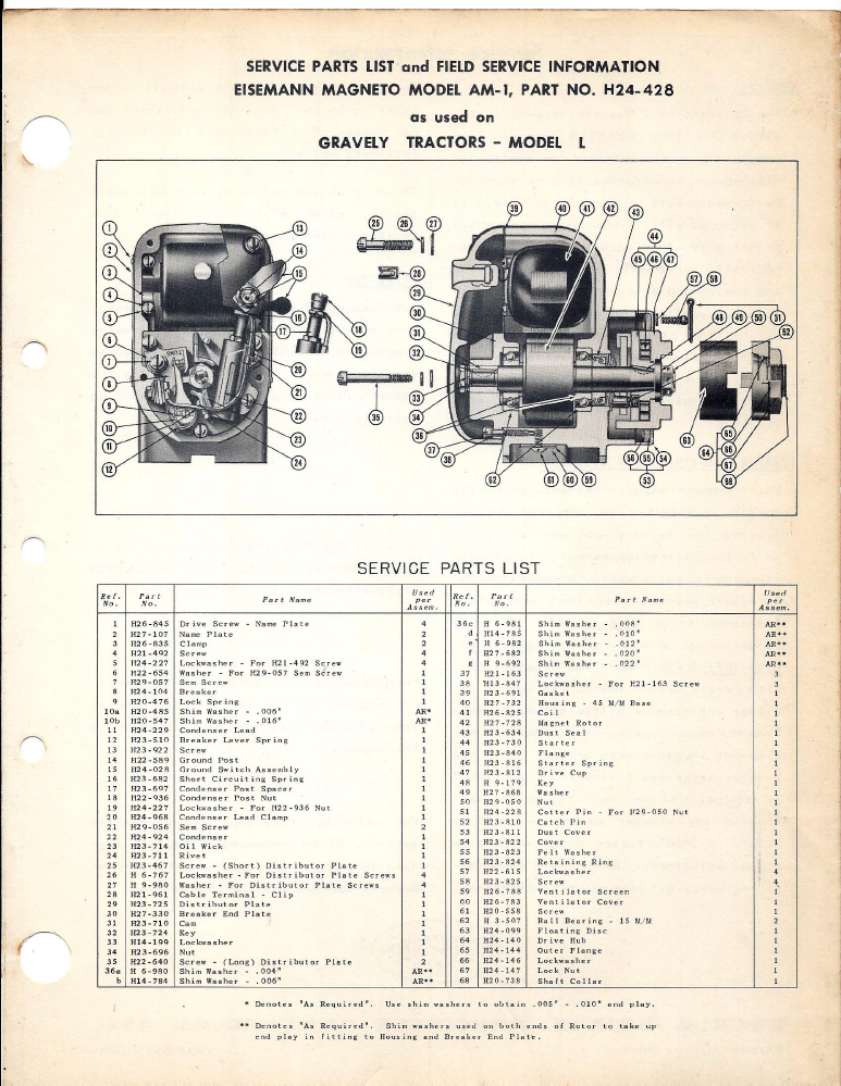 gravely parts diagrams wiring diagram expert