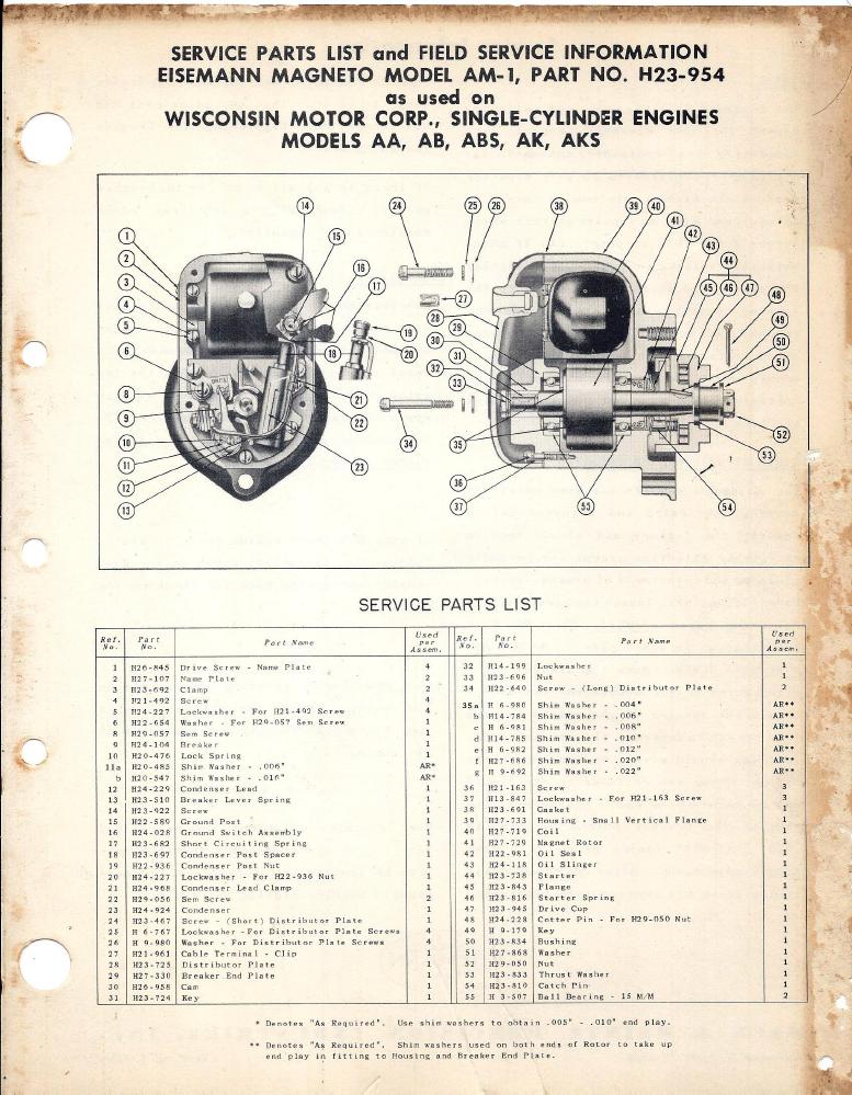Eisemann Am Magneto Wisconsin Engine Application