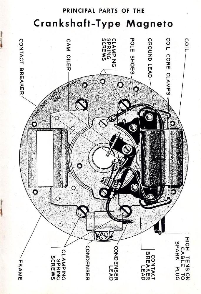 bendix-crank-type-skinny-p9.png