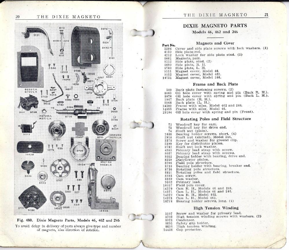 dixie-46-manual-skinny-p21.png