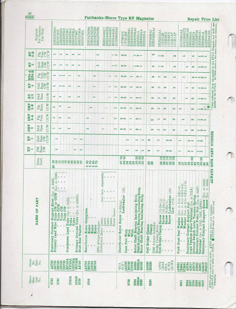 fm-rv4-parts-price-list-9782d-p10-skinny.png