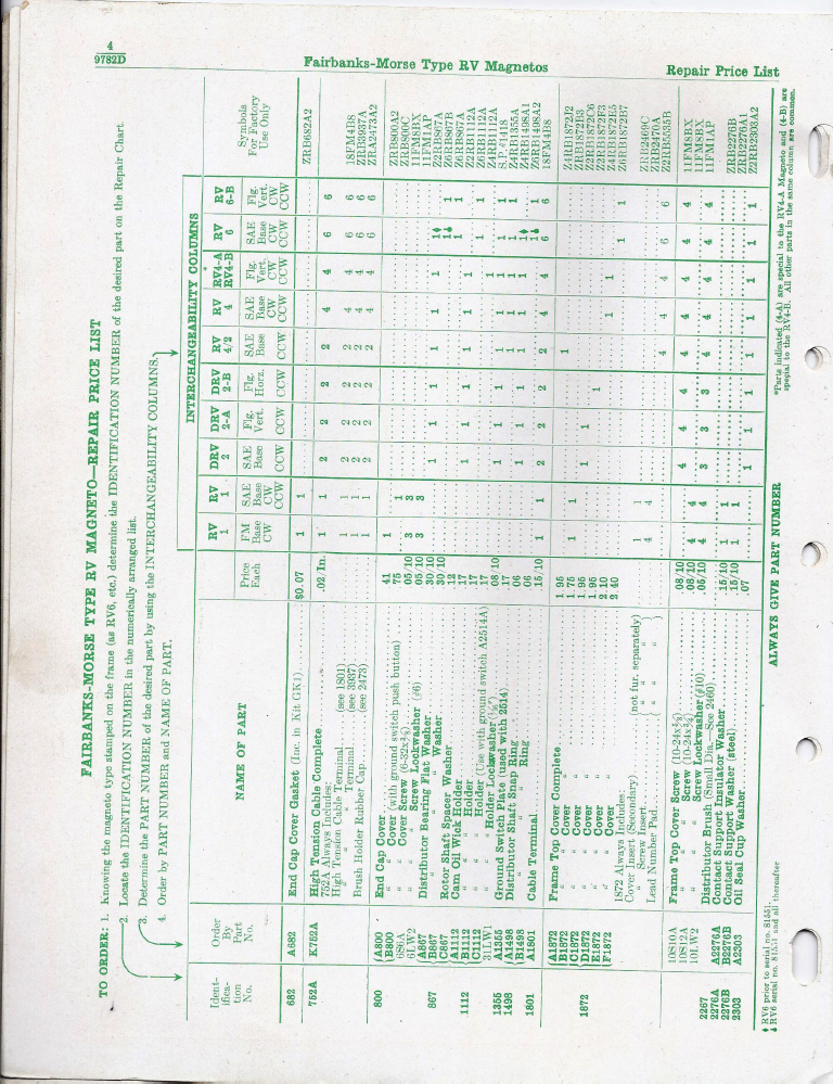 fm-rv4-parts-price-list-9782d-p4-skinny.png