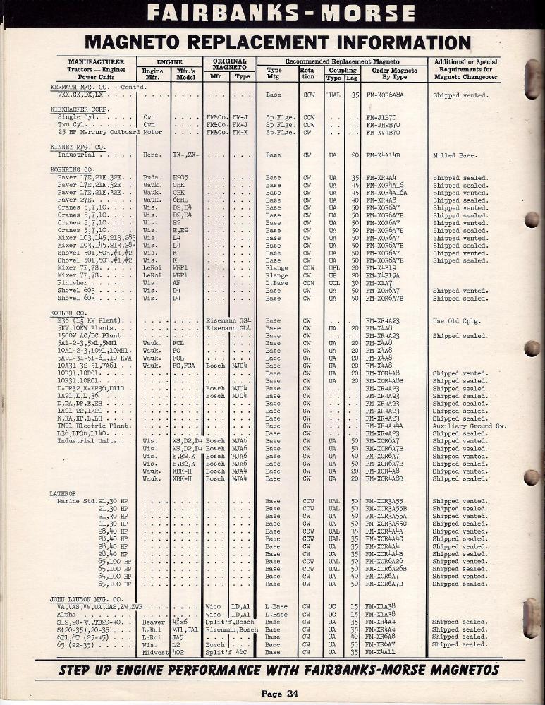 fm85d-apln-info-1952-skinny-p24.png