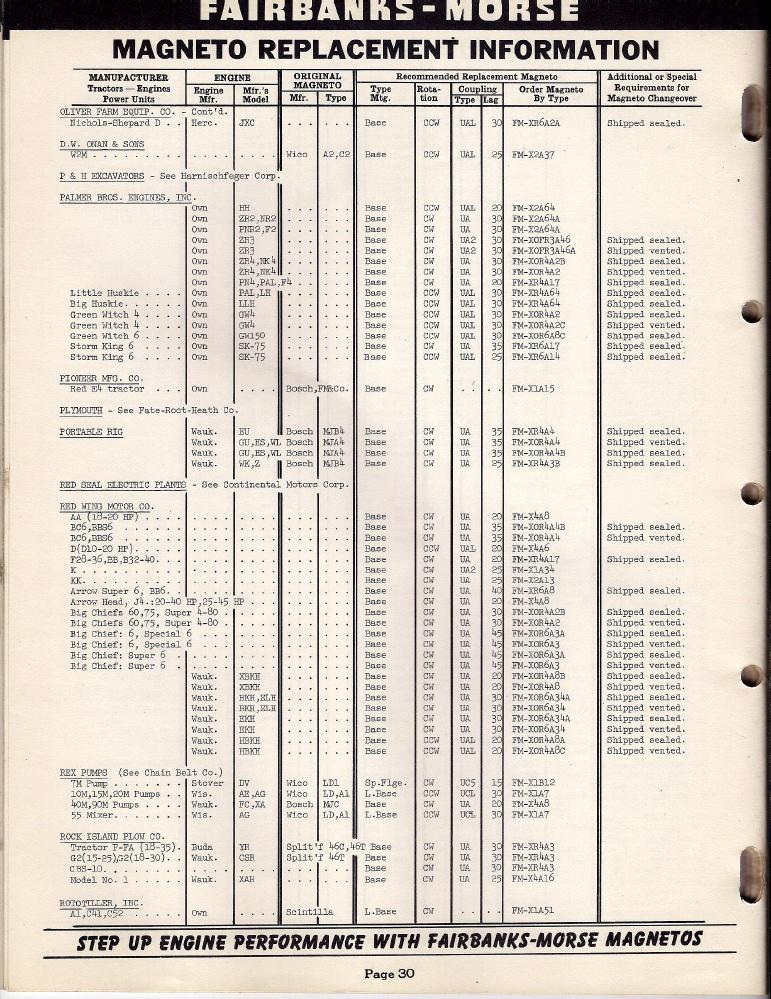 fm85d-apln-info-1952-skinny-p30.png