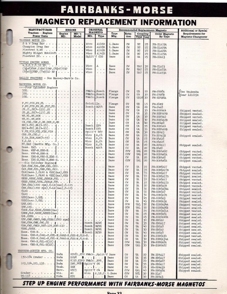 fm85d-apln-info-1952-skinny-p33.png