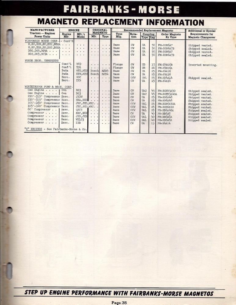 fm85d-apln-info-1952-skinny-p35.png