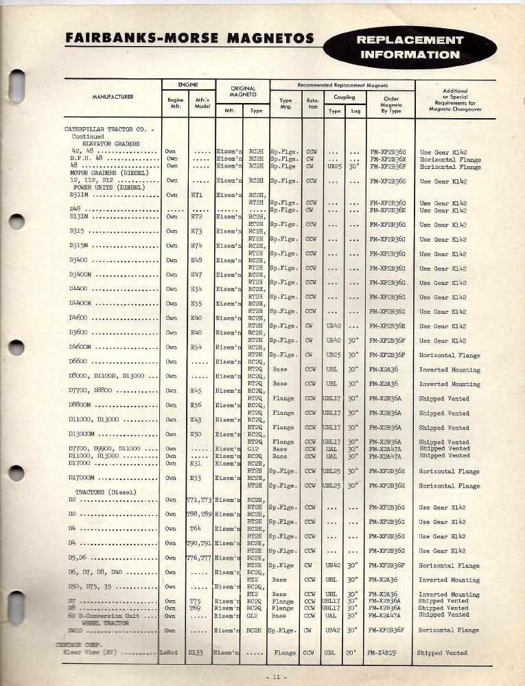 fm85e-ao-info-1957-skinny-p11.png