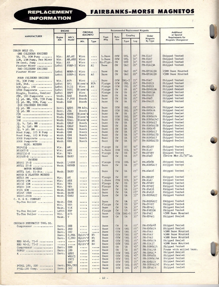 fm85e-ao-info-1957-skinny-p12.png