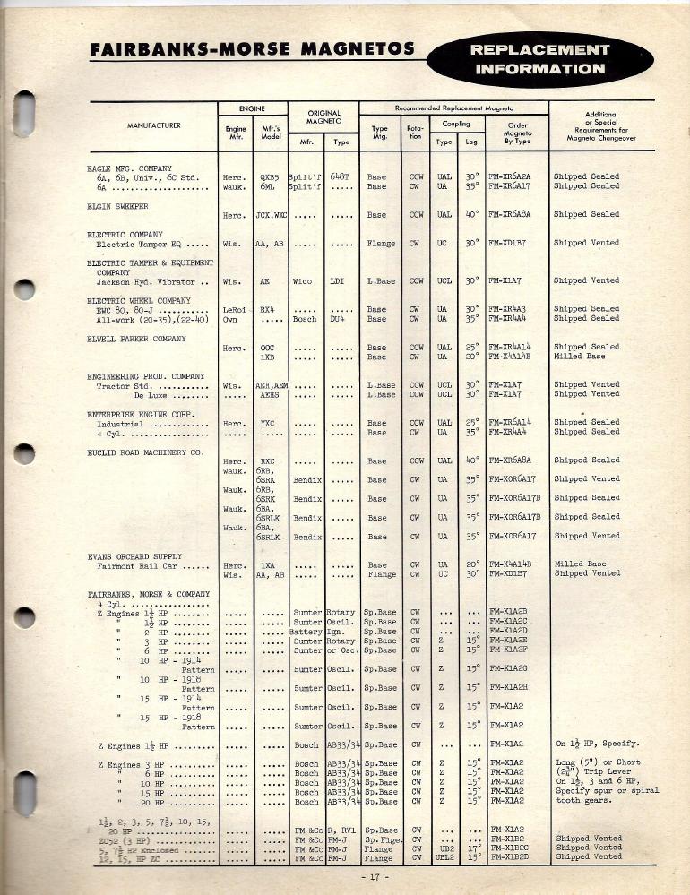 fm85e-ao-info-1957-skinny-p17.png