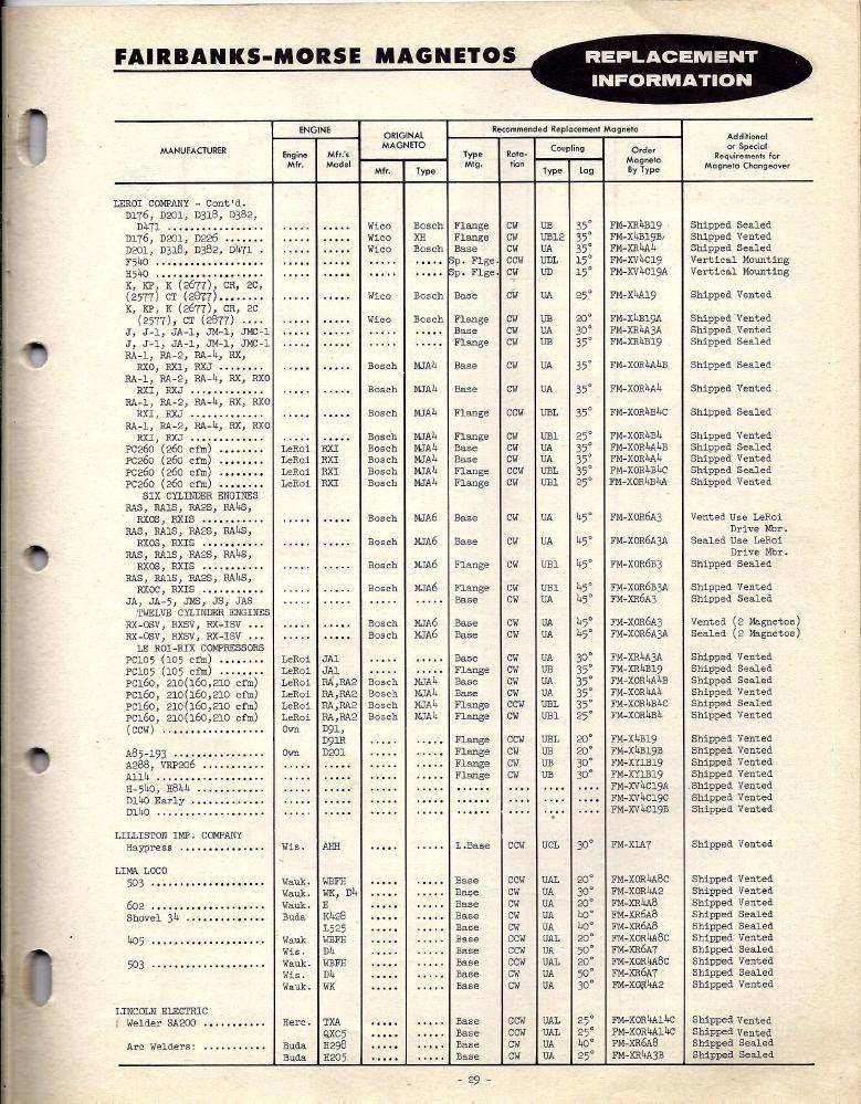 fm85e-ao-info-1957-skinny-p29.png
