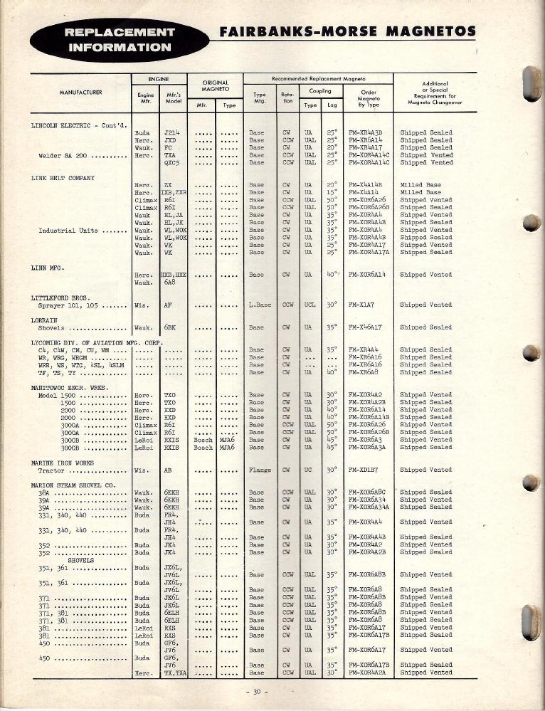 fm85e-ao-info-1957-skinny-p30.png