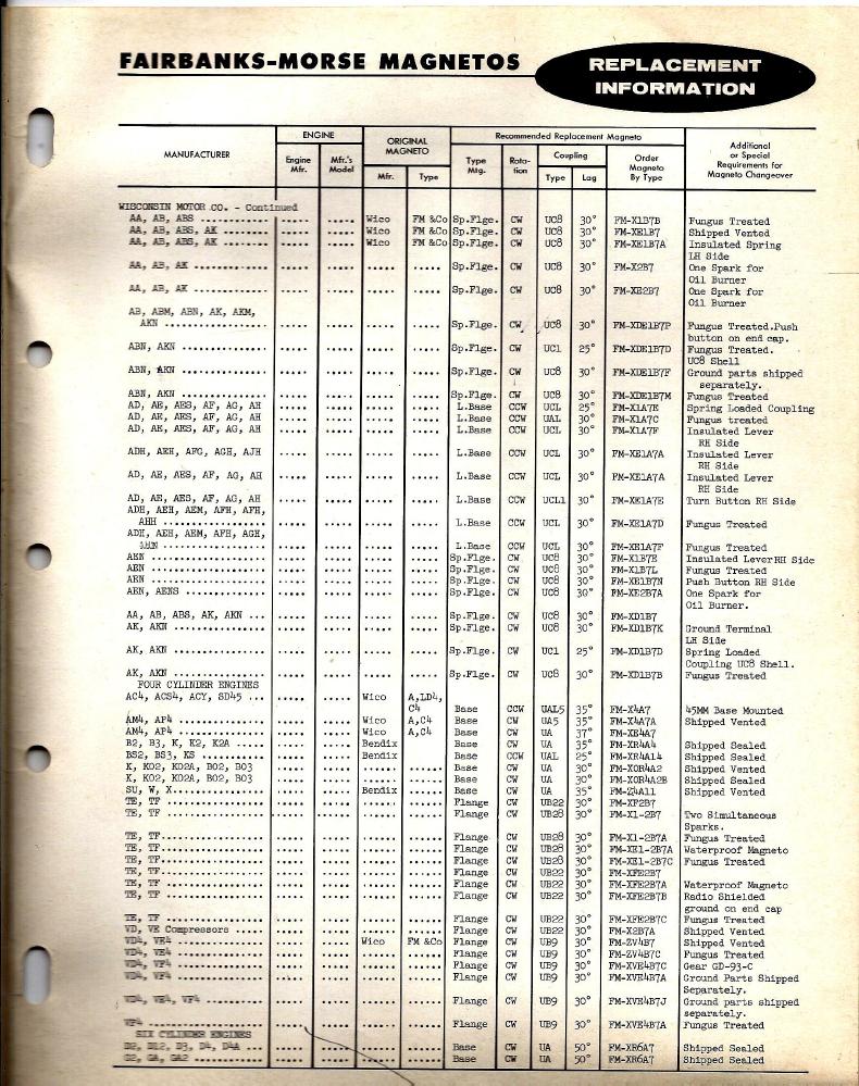 fm85e-ao-info-1957-skinny-p43.png
