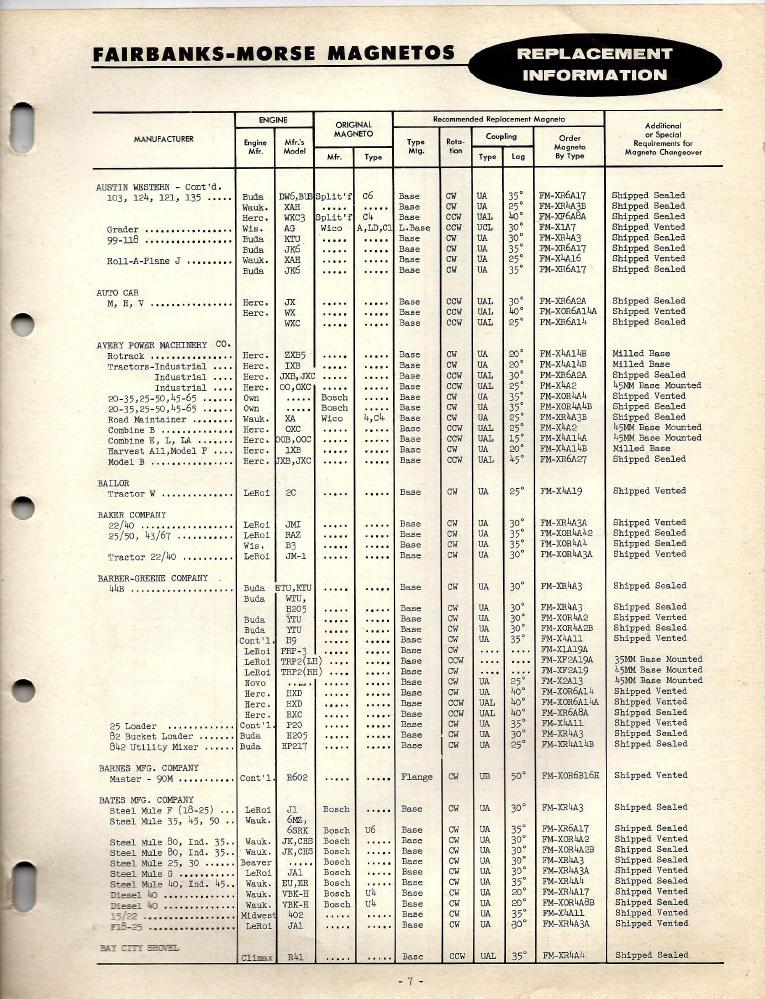 fm85e-ao-info-1957-skinny-p7.png