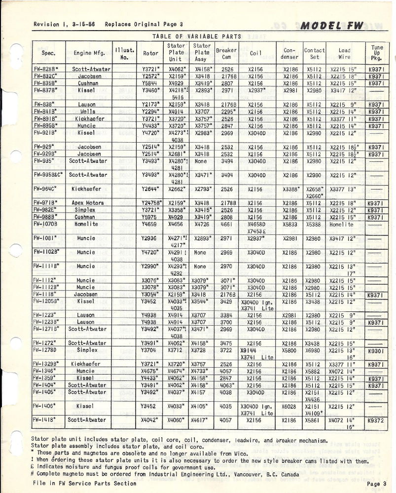 fw-1955-service-parts-list-1955-skinny-p3.png