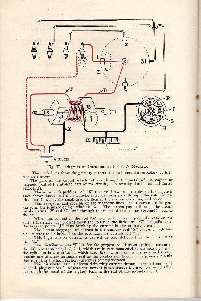 kw-mag-promo-1921-skinny-p28.png
