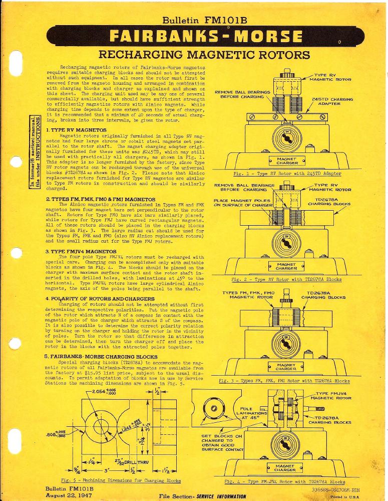 magnetizing-info-fm101b-skinny.png