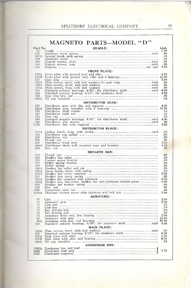 splitdorf-catalog-51-skinny-p15.png
