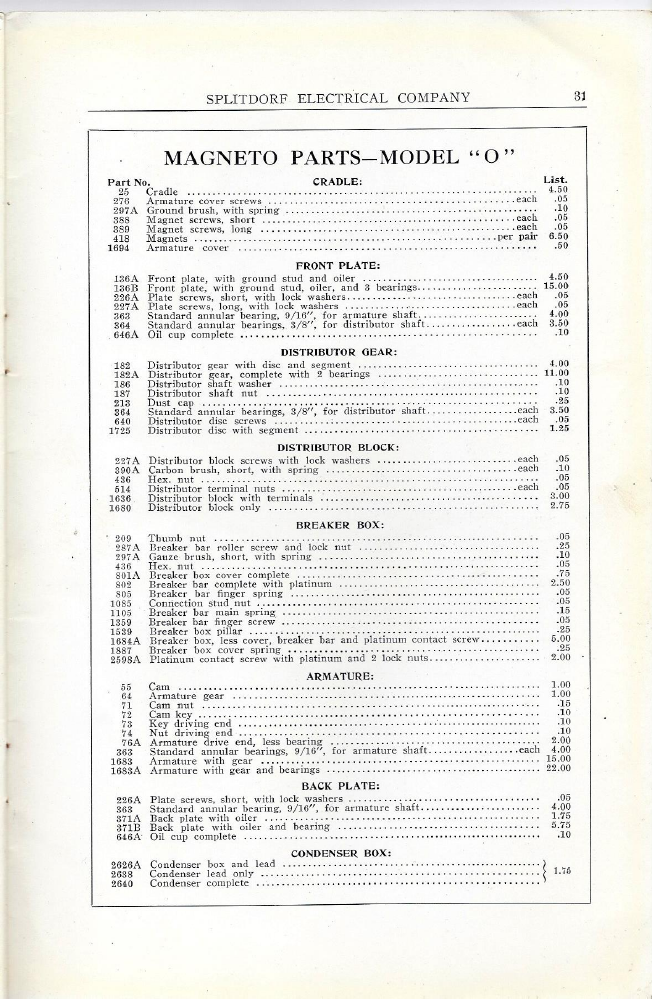 splitdorf-catalog-51-skinny-p31.png