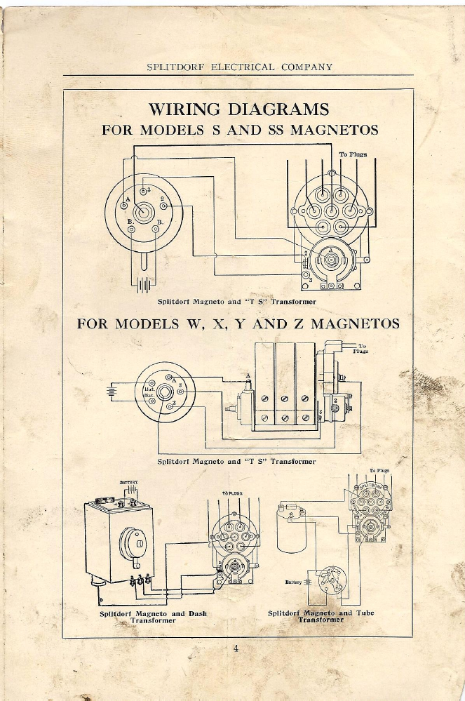 Magneto Rx: - Splitdorf - Splitdorf Wiring Diagrams 1914 ... on