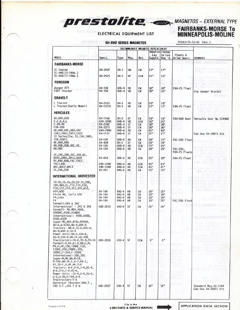 xh-xhd-ap-info-1981-skinny-p5.png